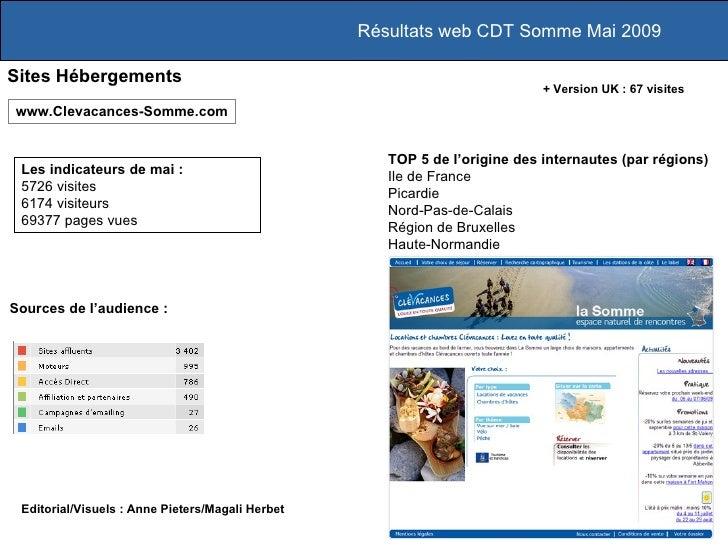 Résultats web CDT Somme Mai 2009 Sites Hébergements Les indicateurs de mai :  5726 visites 6174 visiteurs 69377 pages vues...