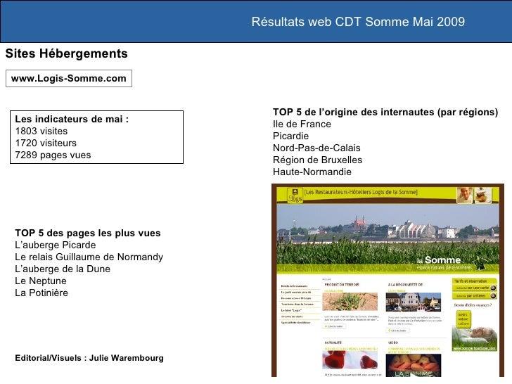 Résultats web CDT Somme Mai 2009 Sites Hébergements Les indicateurs de mai :  1803 visites 1720 visiteurs 7289 pages vues ...