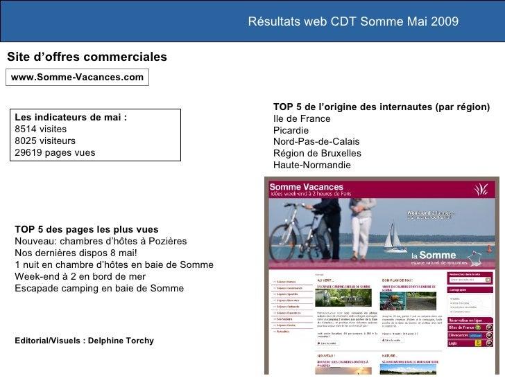 Résultats web CDT Somme Mai 2009 Les indicateurs de mai :  8514 visites 8025 visiteurs 29619 pages vues www.Somme-Vacances...