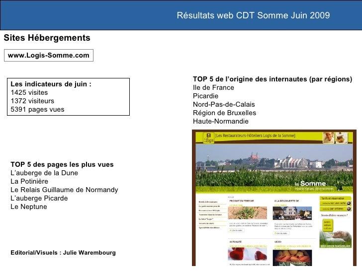 Résultats web CDT Somme Juin 2009  Sites Hébergements www.Logis-Somme.com                                              TOP...