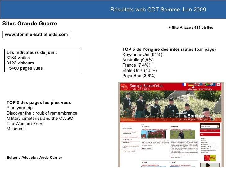 Résultats web CDT Somme Juin 2009  Sites Grande Guerre                                                                  + ...