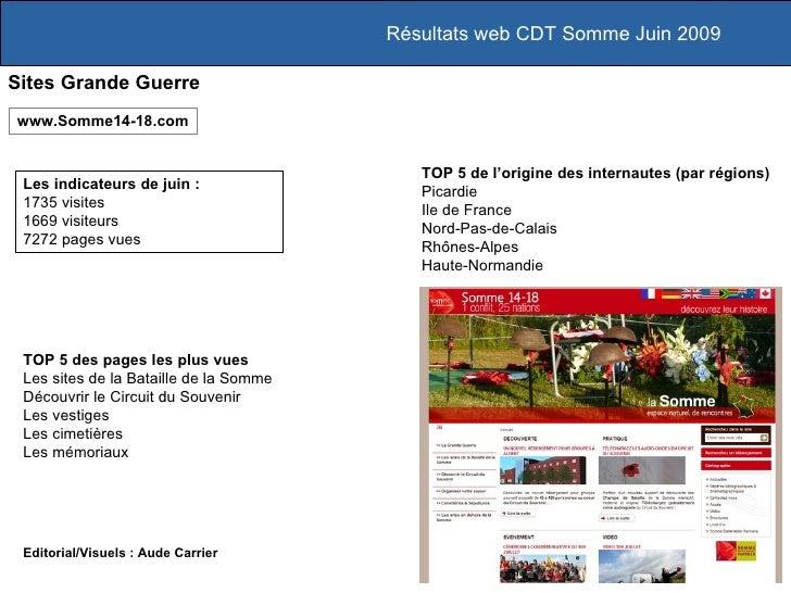 Résultats web CDT Somme Juin 2009  Sites Grande Guerre www.Somme14-18.com                                              TOP...