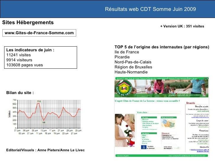 Résultats web CDT Somme Juin 2009  Sites Hébergements                                                                     ...
