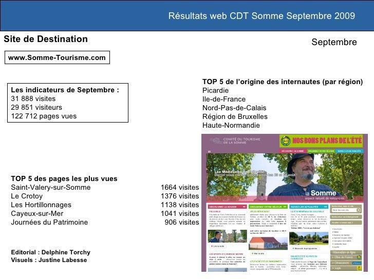 Site de Destination www.Somme-Tourisme.com TOP 5 des pages les plus vues Saint-Valery-sur-Somme 1664 visites   Le Crotoy 1...