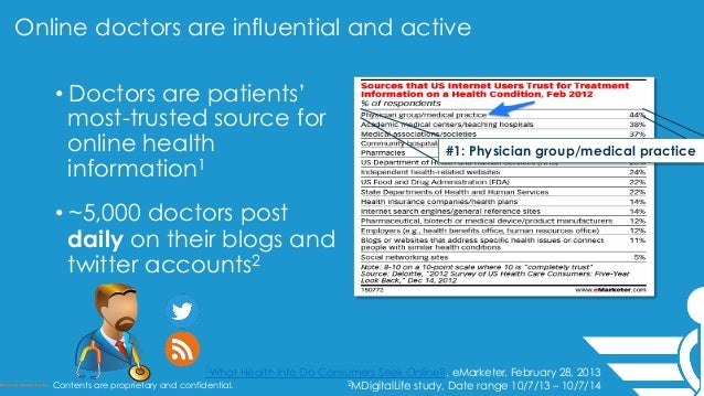 Reunited, and it feels so good! How doctors and hospitals use online channels to communicate in partnership Slide 3