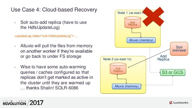 """1 01 Use Case 4: Cloud-based Recovery • Solr auto-add replica (have to use the HdfsUpdateLog) <updateLog class=""""solr.HdfsU..."""