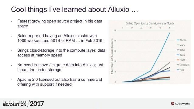 Running Solr in the Cloud at Memory Speed with Alluxio Slide 3