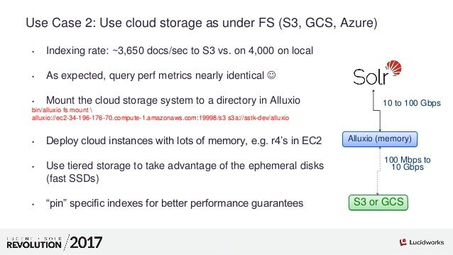 8 01 Use Case 2: Use cloud storage as under FS (S3, GCS, Azure) • Indexing rate: ~3,650 docs/sec to S3 vs. on 4,000 on loc...