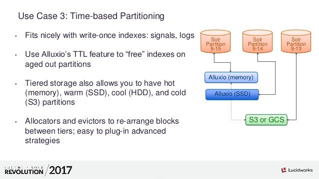 9 01 Use Case 3: Time-based Partitioning • Fits nicely with write-once indexes: signals, logs • Use Alluxio's TTL feature ...