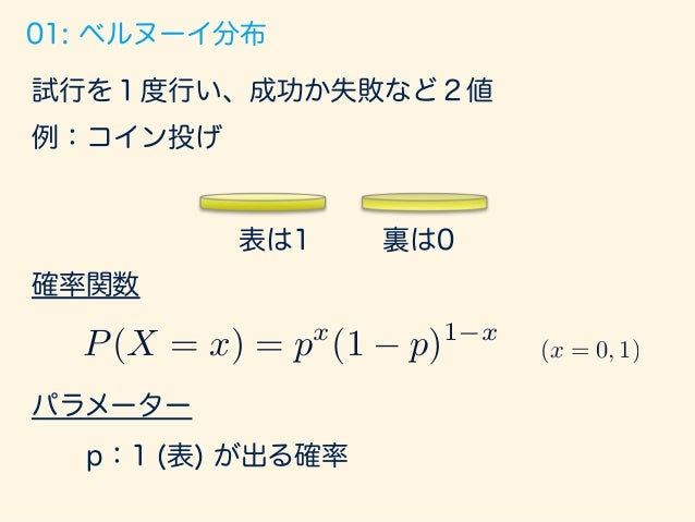 01: ベルヌーイ分布 #  ベルヌーイ分布からのサンプリングを実行   #  パラメーター   p  =  0.7   trial_size  =  10000   set.seed(71)   #...