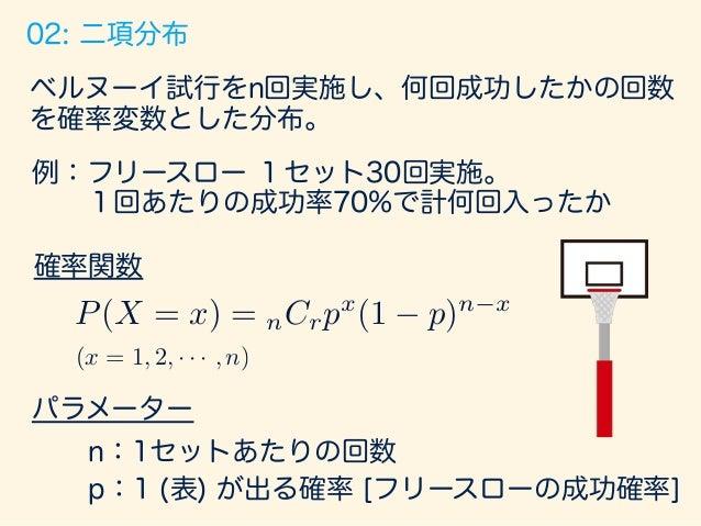 02: 二項分布 #  パラメーター   p  =  0.7   trial_size  =  10000   sample_size  =  30   set.seed(71)   #  ベ...