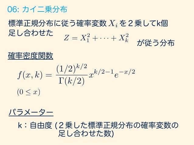 n回実施 コイン投げ (表の確率: p) np一定で n→ 07: 指数分布 平均を0にずらす 間隔の長さをプロット