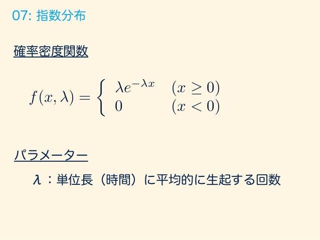 9/76 逆ガンマ分布 Inverse Gamma Distribution