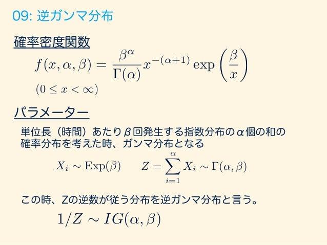 コイン投げ (表の確率: p) q回実施 11: 一様分布 平行移動と引き延ばし
