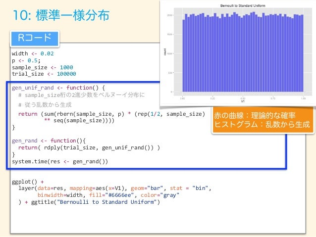 参考 このスライドのRのコード https://gist.github.com/matsuken92/671ae282429d6ad97aec 工科系のための統計概論 http://www.amazon.co.jp/dp/4563008168 ...