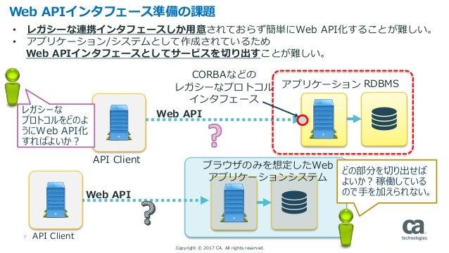 7 Web APIインタフェース準備の課題 • レガシーな連携インタフェースしか用意されておらず簡単にWeb API化することが難しい。 • アプリケーション/システムとして作成されているため Web APIインタフェースとしてサービスを切り出...
