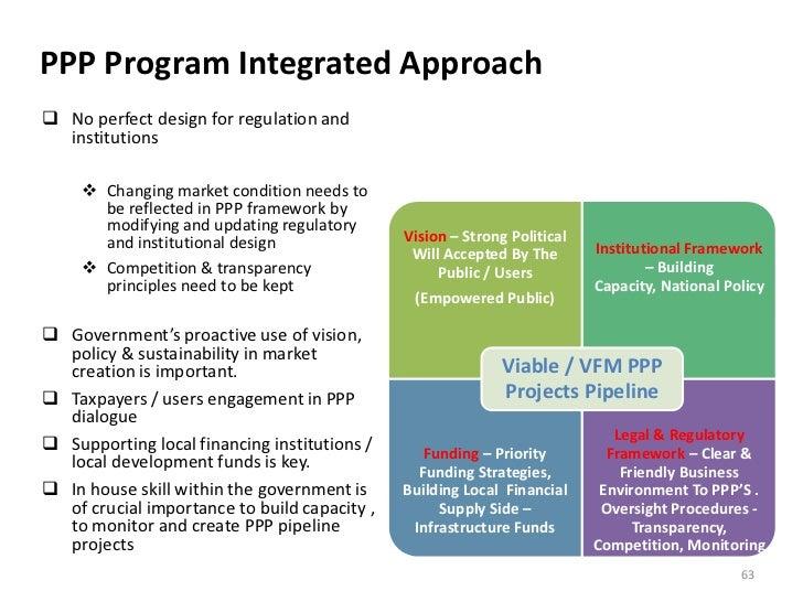Proje Hakkında Forex-investor.net