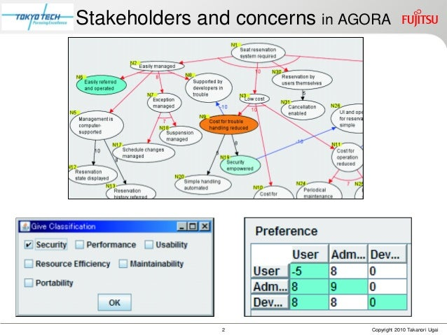 Visualizing Stakeholder Concerns with Anchored Map Slide 3