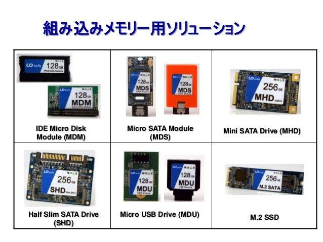 組み込みメモリー用ソリューション IDE Micro Disk Module (MDM) Micro SATA Module (MDS) Mini SATA Drive (MHD) Half Slim SATA Drive (SHD) Micr...