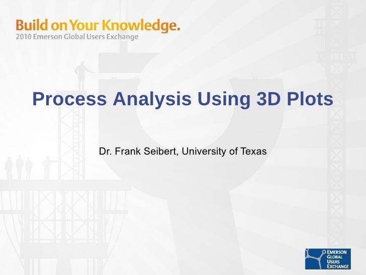 Process Analysis Using 3D Plots  Dr. Frank Seibert, University of Texas