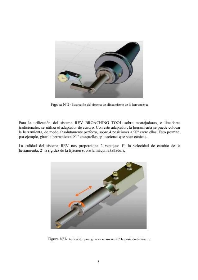 Figura N°2- Ilustración del sistema de alineamiento de la herramienta Para la utilización del sistema REV BROACHING TOOL s...