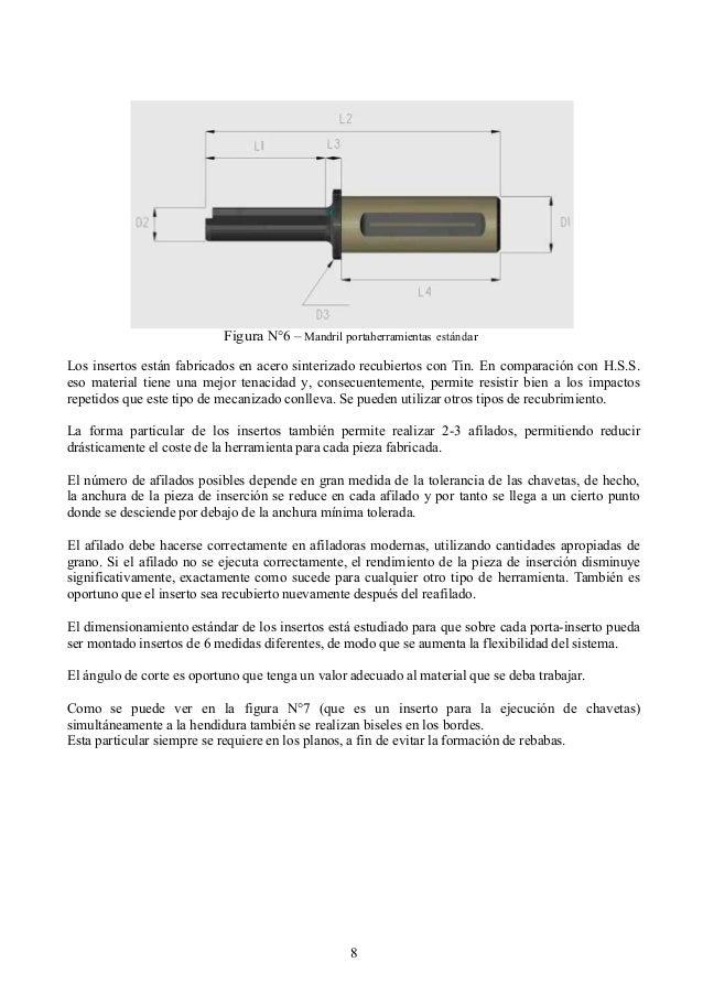 Figura N°6 – Mandril portaherramientas estándar Los insertos están fabricados en acero sinterizado recubiertos con Tin. En...