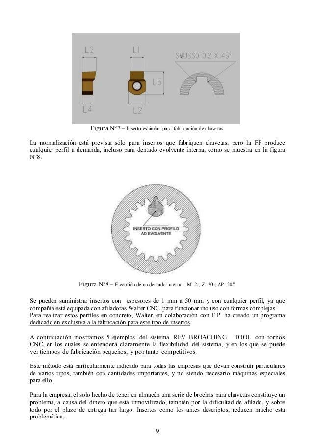 Figura N°7 – Inserto estándar para fabricación de chavetas La normalización está prevista sólo para insertos que fabriquen...
