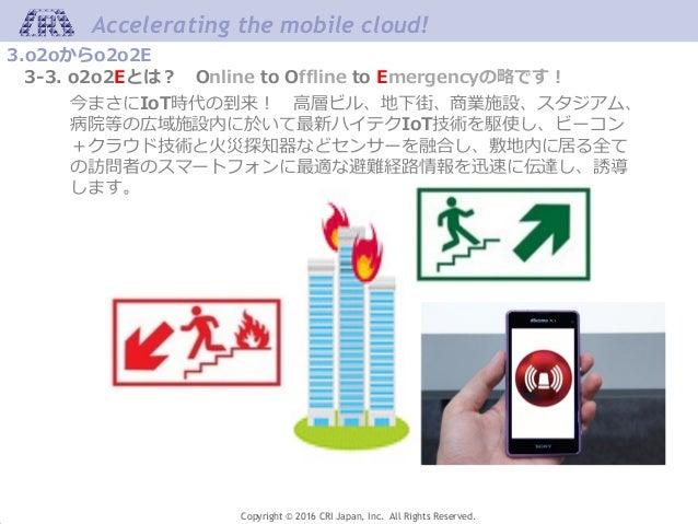 Accelerating the mobile cloud! Copyright © 2016 CRI Japan, Inc. All Rights Reserved. 3.o2oからo2o2E 3-3. o2o2Eとは? Online to ...