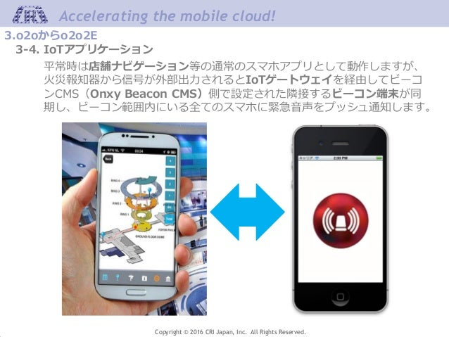 Accelerating the mobile cloud! Copyright © 2016 CRI Japan, Inc. All Rights Reserved. 3.o2oからo2o2E 3-4. IoTアプリケーション 平常時は店舗ナ...