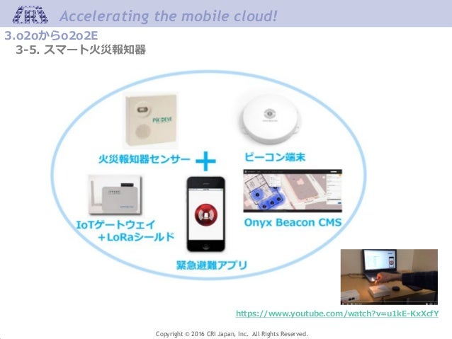 Accelerating the mobile cloud! Copyright © 2016 CRI Japan, Inc. All Rights Reserved. 3.o2oからo2o2E 3-5. スマート火災報知器 https://w...