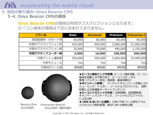 Accelerating the mobile cloud! Copyright © 2016 CRI Japan, Inc. All Rights Reserved. 5. 当社の取り組み–Onyx Beacon CMS 5-4. Onyx ...