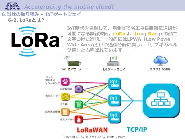 Accelerating the mobile cloud! Copyright © 2016 CRI Japan, Inc. All Rights Reserved. 6.当社の取り組み – IoTゲートウェイ 6-2. LoRaとは? Io...