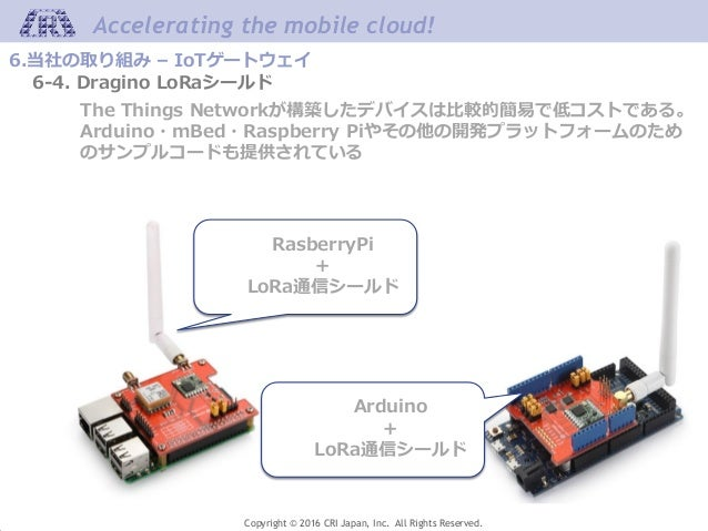 Accelerating the mobile cloud! Copyright © 2016 CRI Japan, Inc. All Rights Reserved. 6.当社の取り組み – IoTゲートウェイ 6-4. Dragino Lo...