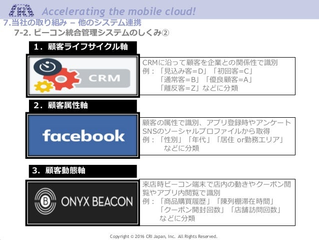 Accelerating the mobile cloud! Copyright © 2016 CRI Japan, Inc. All Rights Reserved. 7.当社の取り組み – 他のシステム連携 7-2. ビーコン統合管理システ...