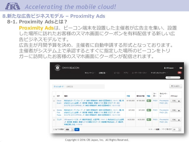 Accelerating the mobile cloud! Copyright © 2016 CRI Japan, Inc. All Rights Reserved. 8.新たな広告ビジネスモデル – Proximity Ads 8-1. P...