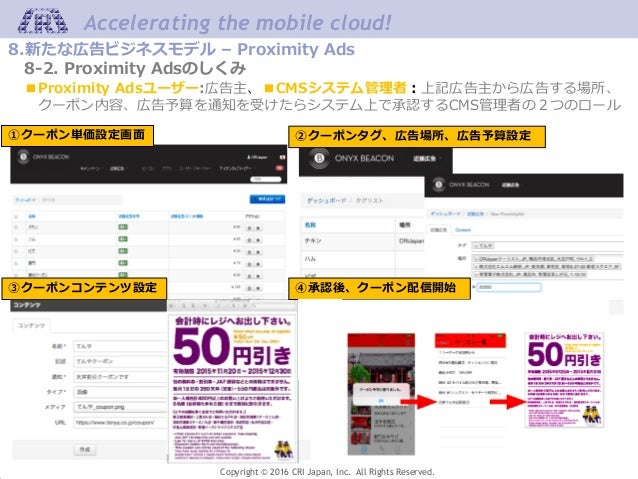 Accelerating the mobile cloud! Copyright © 2016 CRI Japan, Inc. All Rights Reserved. 8.新たな広告ビジネスモデル – Proximity Ads 8-2. P...