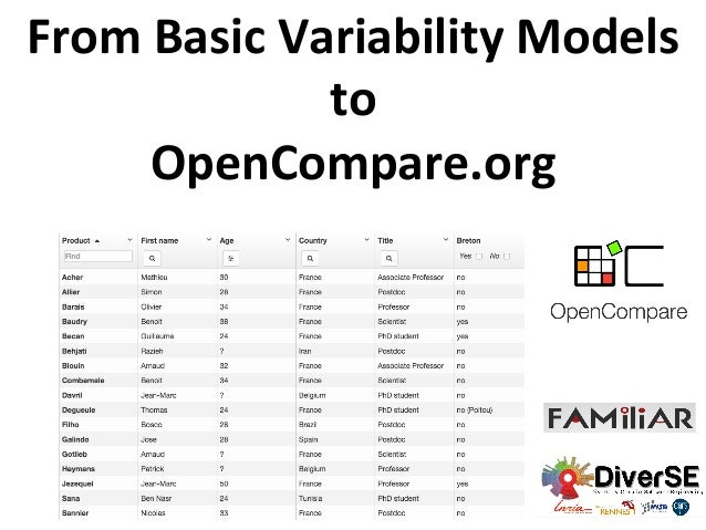 From	   Basic	   Variability	   Models	   	    to	   	    OpenCompare.org