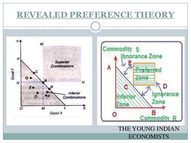 revealed pref theory To standard revealed preference theory, x is revealed to be preferred to y if and only  revealed attention  how can we elicit her (stable) pref.