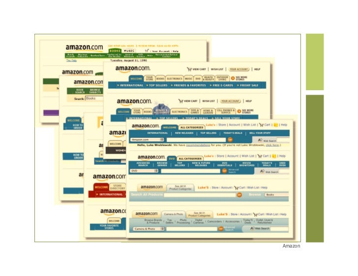 Amazon 2007 Navigation Phase-In Plan Phase 1: Non-cookied visitors - 5,000 per day  Phase II: Non-cookied visitors - 1 per...