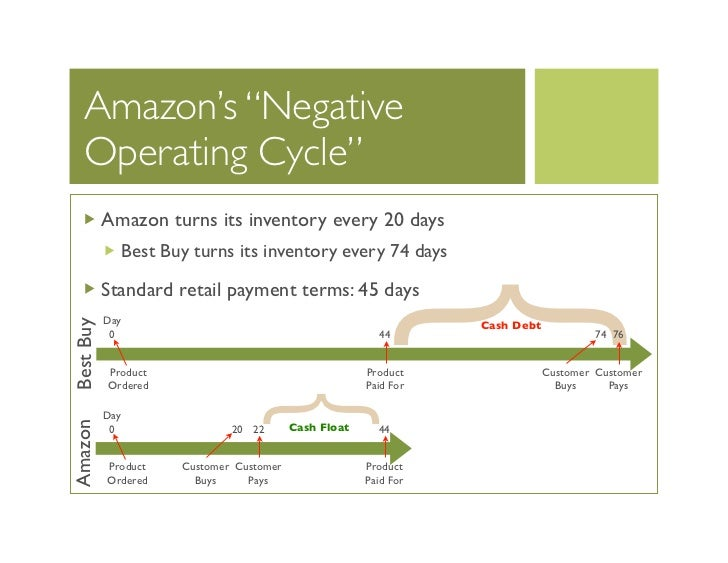 Revealing Treasures from The Amazon  Engage your users by delivering great content  Don't fear trying out new ideas  Elimi...
