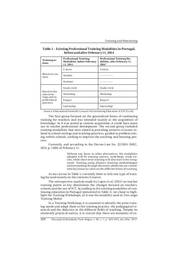 Educação & Realidade, Porto Alegre, v. 42, n. 1, p. 323-343, Jan./Mar. 2017.328 Training and Monitoring Table 1 – Existing...