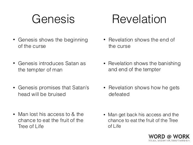 An Overview of The Book of Revelation - by Natchi Lazarus