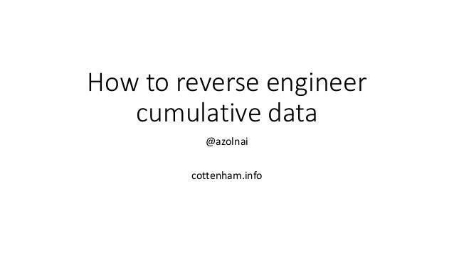 How to reverse engineer cumulative data @azolnai cottenham.info