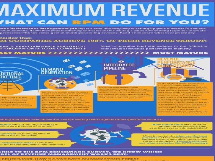 Maximum Revenue: What Can RPM Do For You? [Infographic]