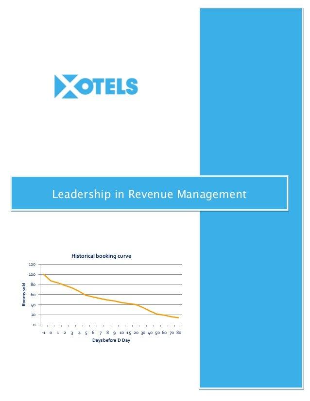 Leadership In Revenue Management 0 20 40 60 80 100 120  1 0 1 2 ...