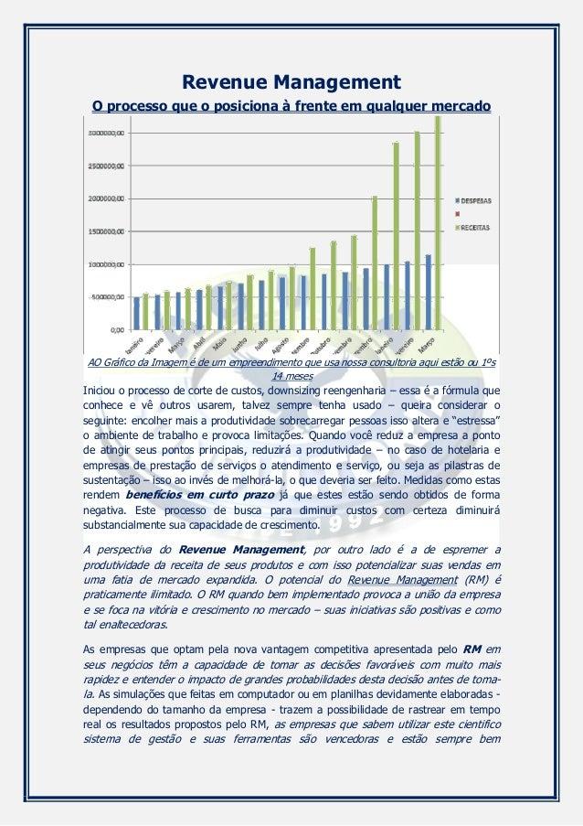 Revenue Management O processo que o posiciona à frente em qualquer mercado AO Gráfico da Imagem é de um empreendimento que...