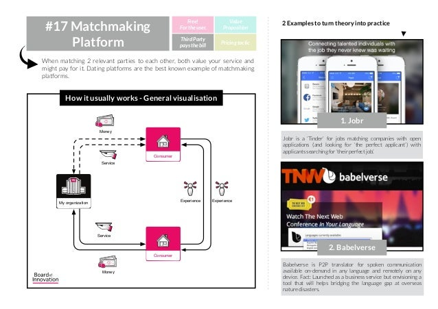 When matching 2 relevant parties to each other, both value your service and might pay for it. Dating platforms are the bes...
