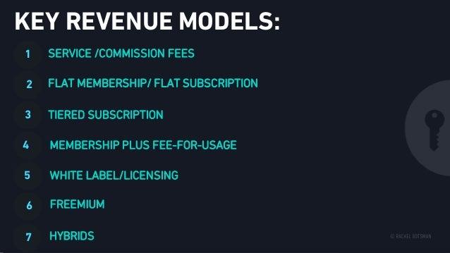 Collaborative Economy Revenue Models Slide 3