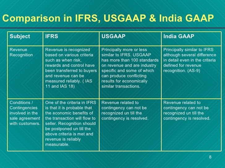 US GAAP VS INDIAN GAAP PDF