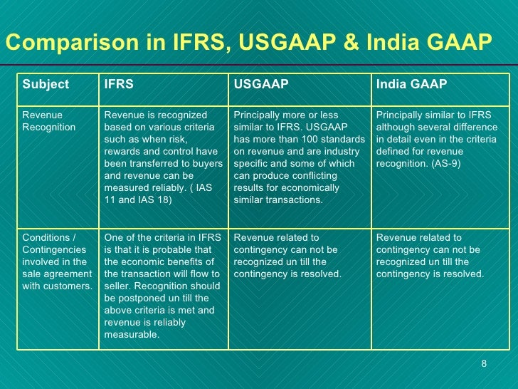 Comparison ifrs and gaap